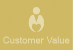 customer_value_mstat
